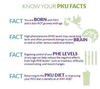 Know Your PKU Facts